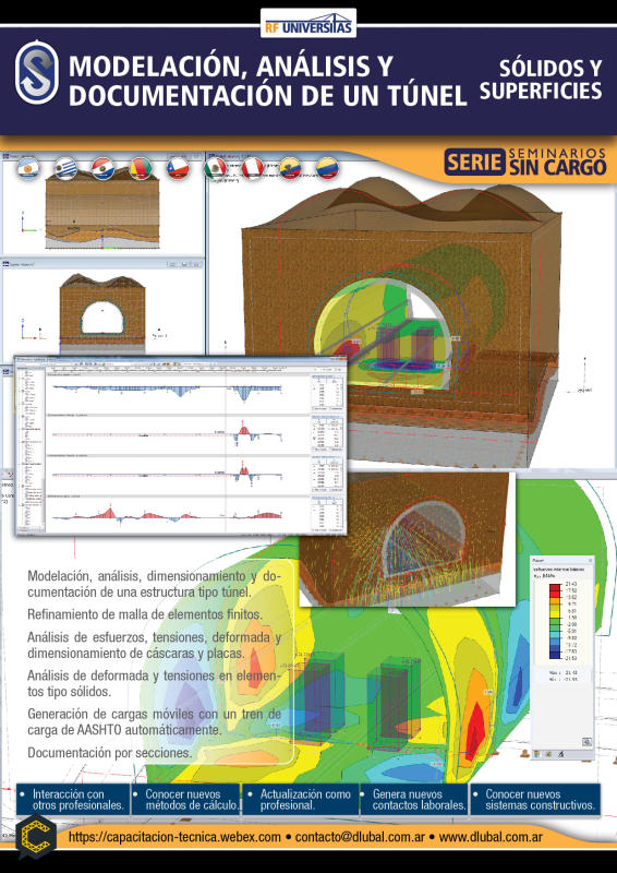 Modelado, análisis y documentación de túneles