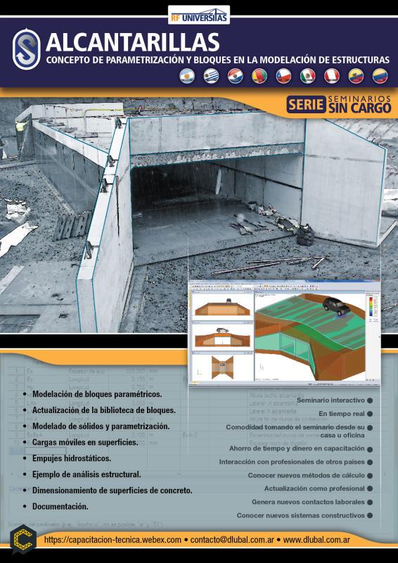 Modelado, parametrización, análisis y documentación de alcantarillas