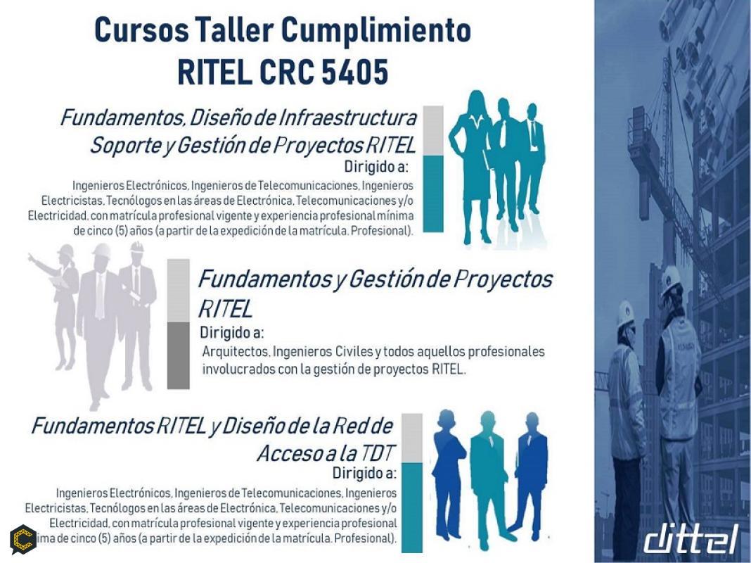 Cursos Taller CUMPLIMIENTO RITEL RES.OLUCIÓN CRC *****.