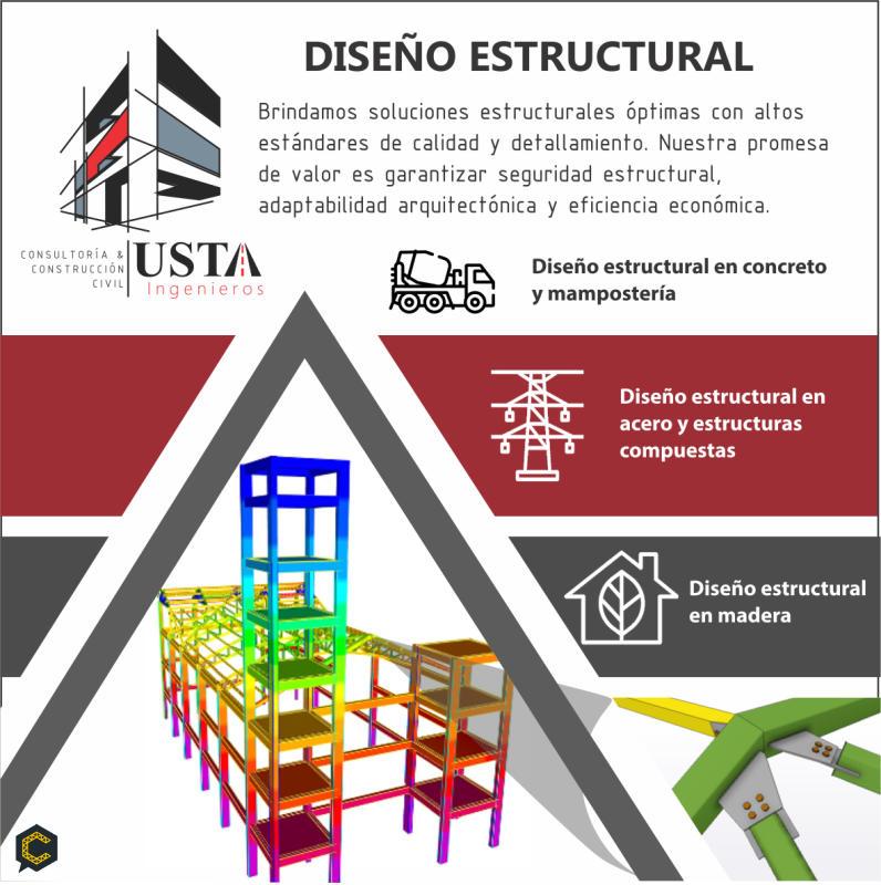 Servicio de diseño estructural. Ingeniero estructural.